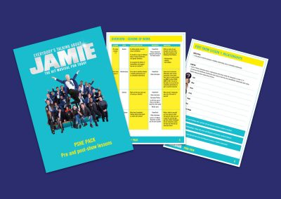 Everybody's Talking About Jamie PSHE Pack – Pre & Post Lessons