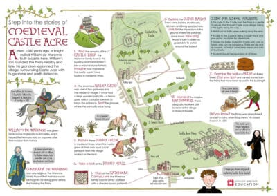 Castle Acre Village Walk for Schools Resource